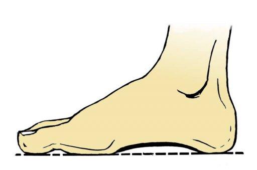 Fußzonenreflexmassage