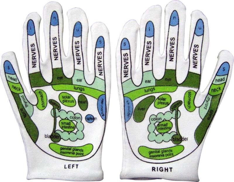 Handschuhe mit Reflexzonen